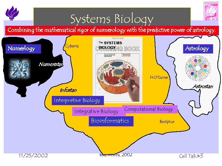 Systems Biology Combining the mathematical rigor of numerology with the predictive power of astrology.