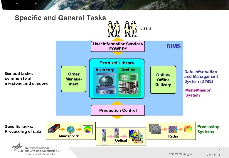Specific and General Tasks User Information Services EOWEB® DIMS Product Library General tasks, common