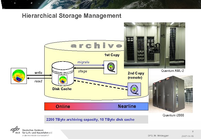Hierarchical Storage Management 1 st Copy migrate stage write read 2 nd Copy (remote)