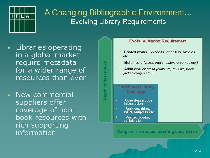 A Changing Bibliographic Environment… Evolving Library Requirements § Libraries operating in a global market