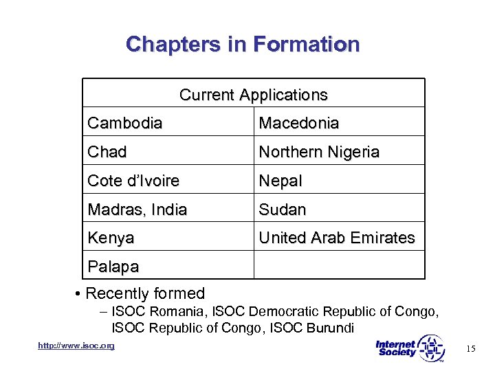 Chapters in Formation Current Applications Cambodia Macedonia Chad Northern Nigeria Cote d'Ivoire Nepal Madras,