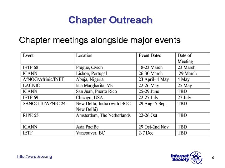 Chapter Outreach Chapter meetings alongside major events http: //www. isoc. org 6