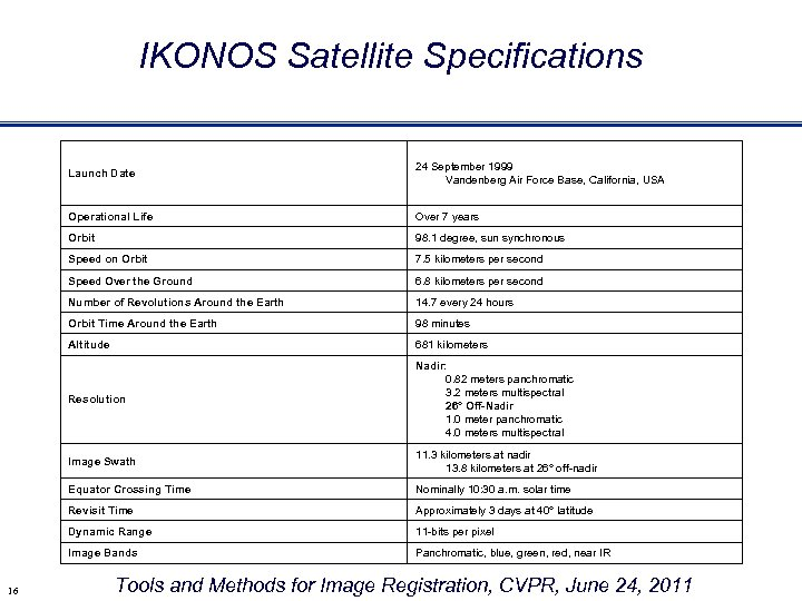 IKONOS Satellite Specifications Launch Date Operational Life Over 7 years Orbit 98. 1 degree,