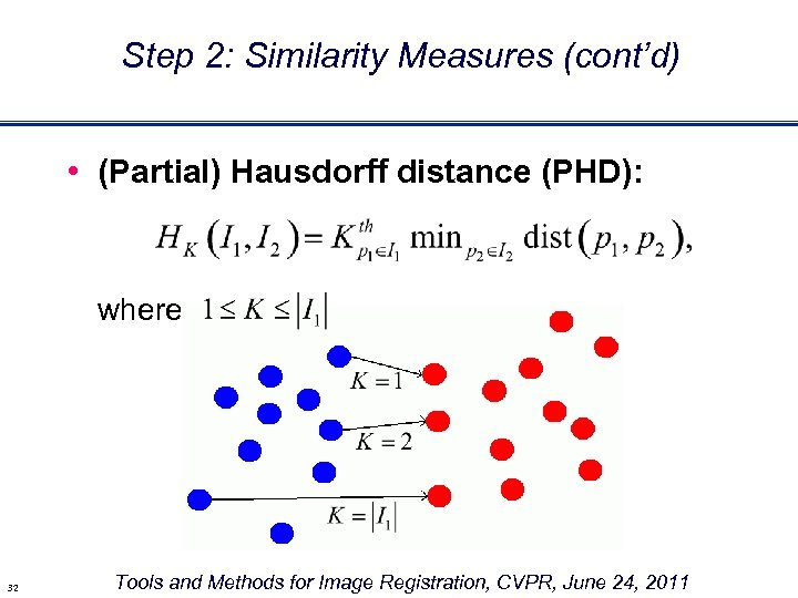Step 2: Similarity Measures (cont'd) • (Partial) Hausdorff distance (PHD): where 32 Tools and