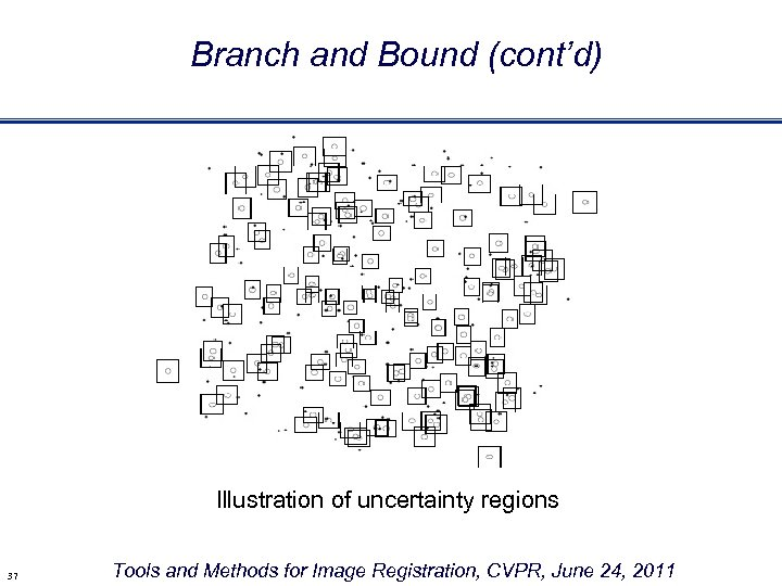 Branch and Bound (cont'd) Illustration of uncertainty regions 37 Tools and Methods for Image