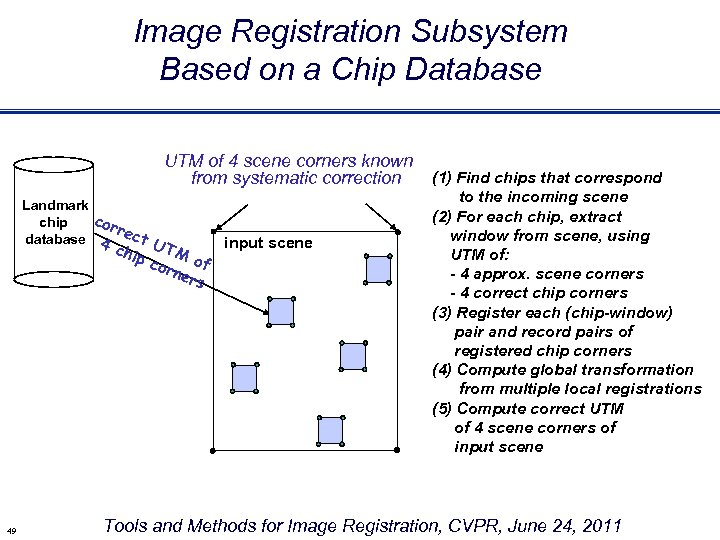 Image Registration Subsystem Based on a Chip Database UTM of 4 scene corners known