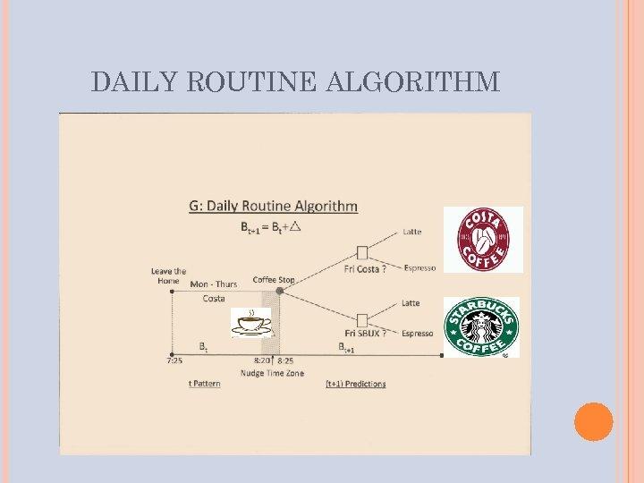 DAILY ROUTINE ALGORITHM