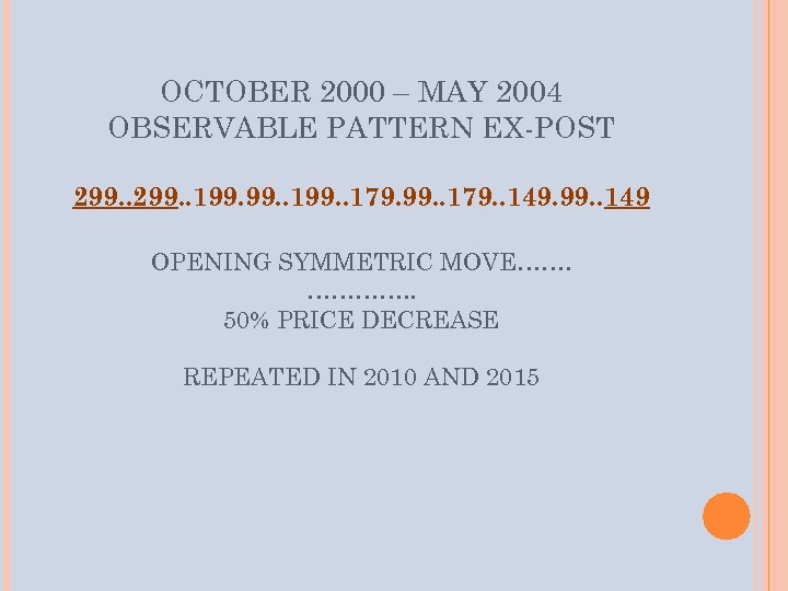 OCTOBER 2000 – MAY 2004 OBSERVABLE PATTERN EX-POST 299. . 199. . 179. .