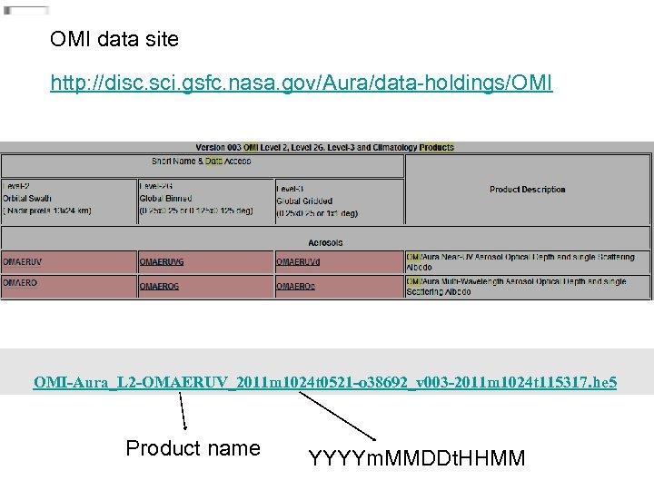 OMI data site http: //disc. sci. gsfc. nasa. gov/Aura/data-holdings/OMI OMI-Aura_L 2 -OMAERUV_2011 m 1024