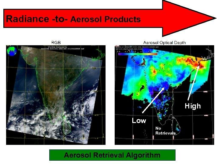 Radiance -to- Aerosol Products High Low No Retrievals Aerosol Retrieval Algorithm