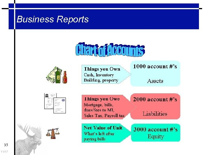 Business Reports 35 11/17