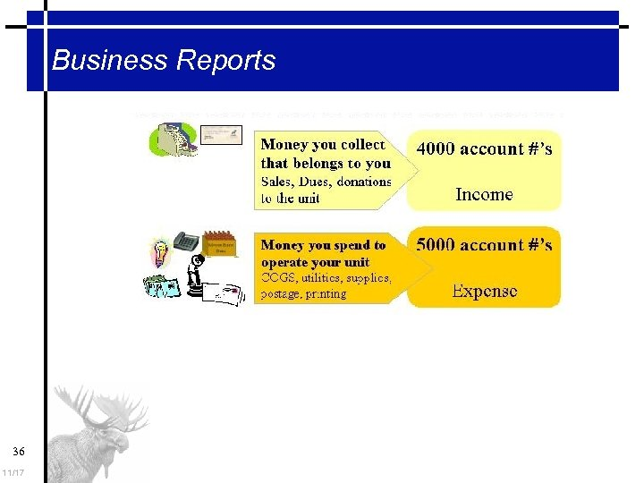 Business Reports 36 11/17