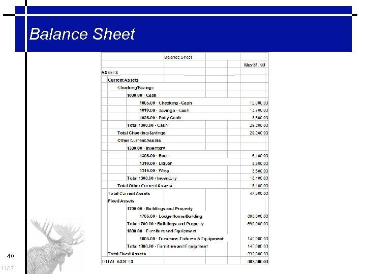 Balance Sheet 40 11/17