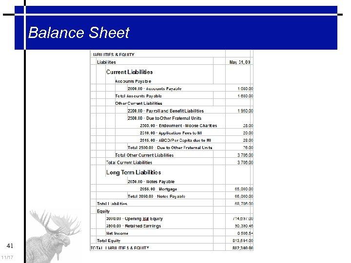 Balance Sheet 41 11/17