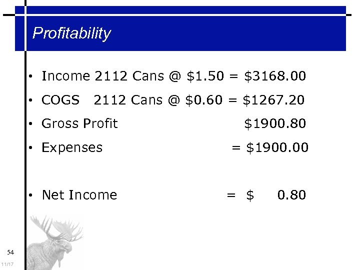 Profitability • Income 2112 Cans @ $1. 50 = $3168. 00 • COGS 2112