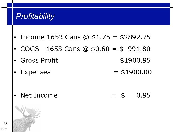 Profitability • Income 1653 Cans @ $1. 75 = $2892. 75 • COGS 1653