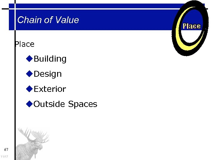 Chain of Value Place Building Design Exterior Outside Spaces 67 11/17