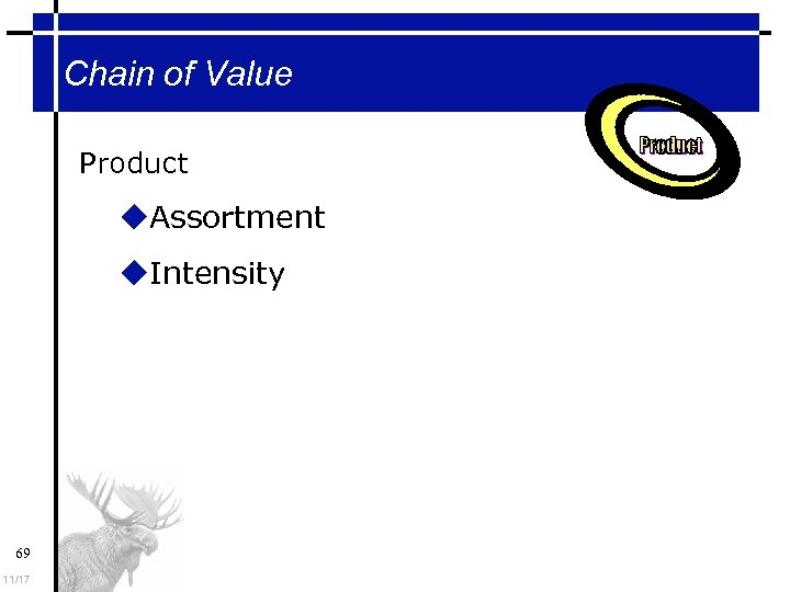 Chain of Value Product Assortment Intensity 69 11/17