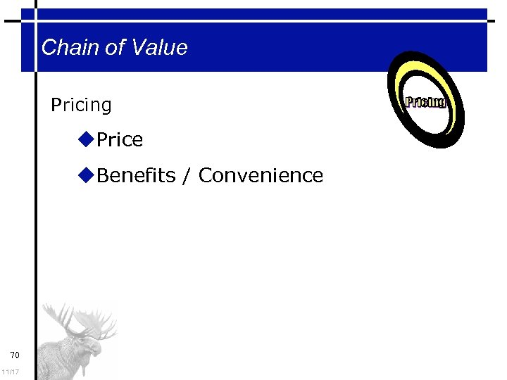 Chain of Value Pricing Price Benefits / Convenience 70 11/17