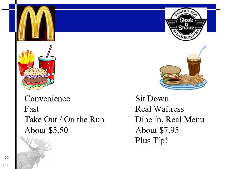 Pricing Convenience Fast Take Out / On the Run About $5. 50 72 11/17