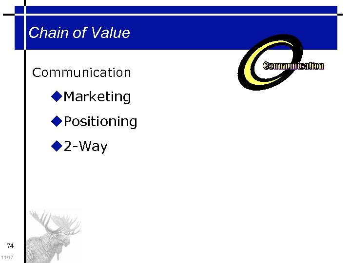 Chain of Value Communication Marketing Positioning 2 -Way 74 11/17