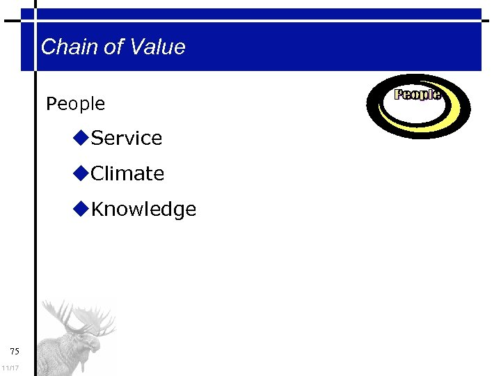 Chain of Value People Service Climate Knowledge 75 11/17