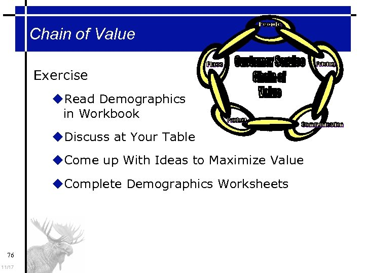 Chain of Value Exercise Read Demographics in Workbook Discuss at Your Table Come up