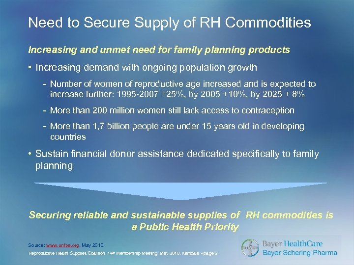 Need to Secure Supply of RH Commodities Increasing and unmet need for family planning