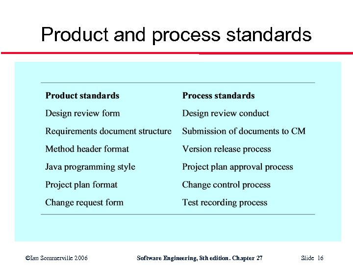 Product and process standards ©Ian Sommerville 2006 Software Engineering, 8 th edition. Chapter 27
