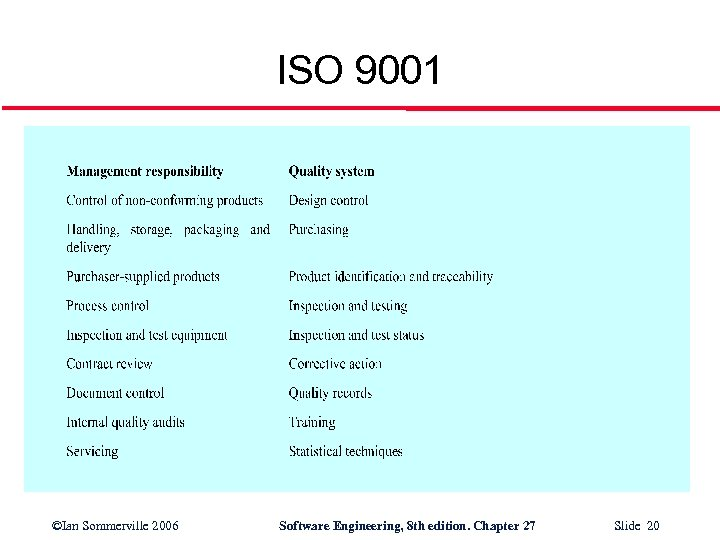 ISO 9001 ©Ian Sommerville 2006 Software Engineering, 8 th edition. Chapter 27 Slide 20