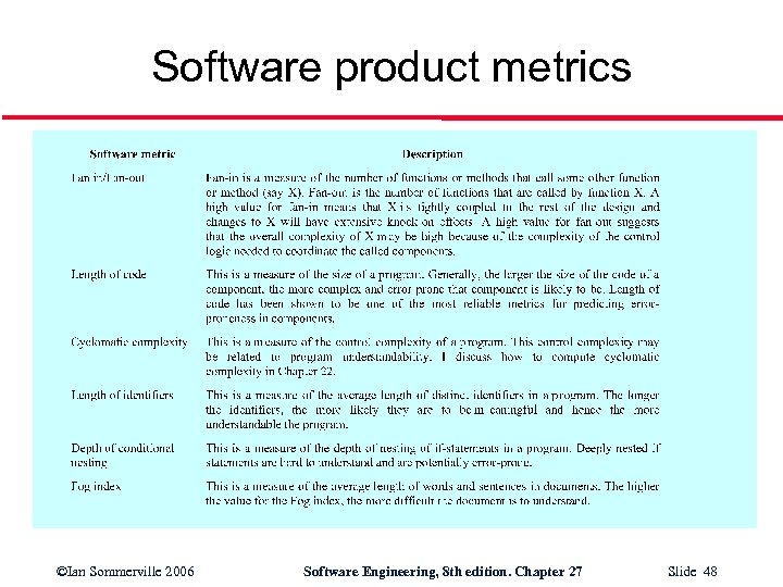 Software product metrics ©Ian Sommerville 2006 Software Engineering, 8 th edition. Chapter 27 Slide