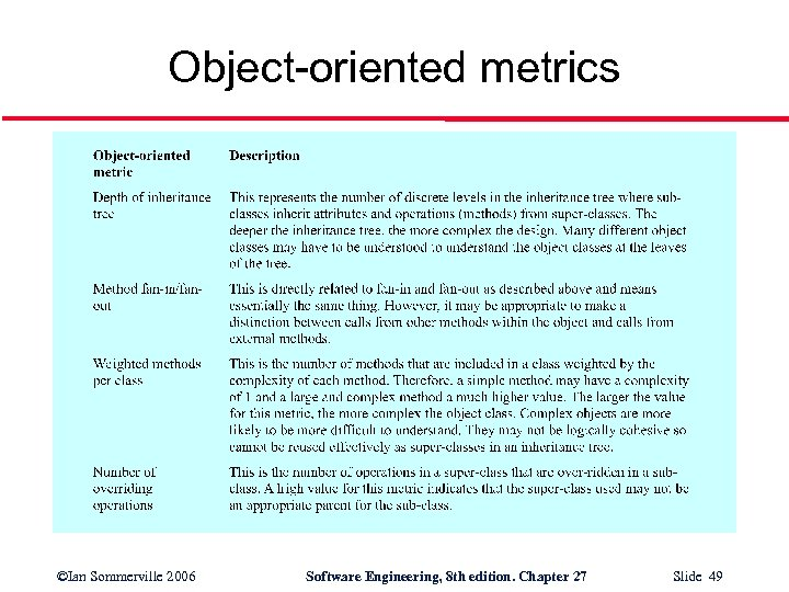 Object-oriented metrics ©Ian Sommerville 2006 Software Engineering, 8 th edition. Chapter 27 Slide 49