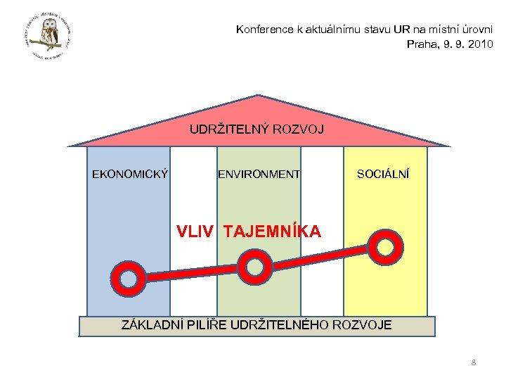 Konference k aktuálnímu stavu UR na místní úrovni Praha, 9. 9. 2010 UDRŽITELNÝ ROZVOJ