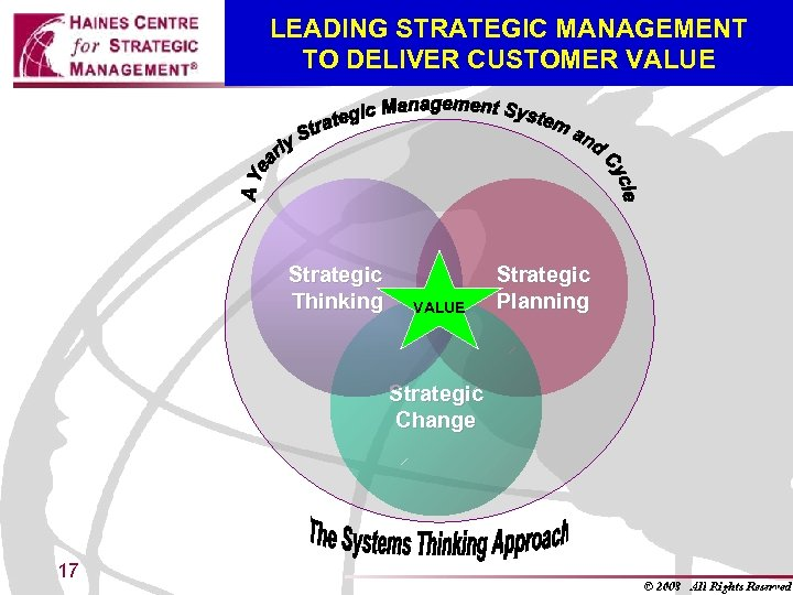 LEADING STRATEGIC MANAGEMENT TO DELIVER CUSTOMER VALUE Strategic Strategic Thinking Planning VALUE Strategic Change