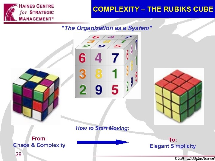 COMPLEXITY – THE RUBIKS CUBE