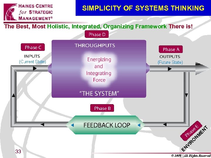 SIMPLICITY OF SYSTEMS THINKING The Best, Most Holistic, Integrated, Organizing Framework There is! V