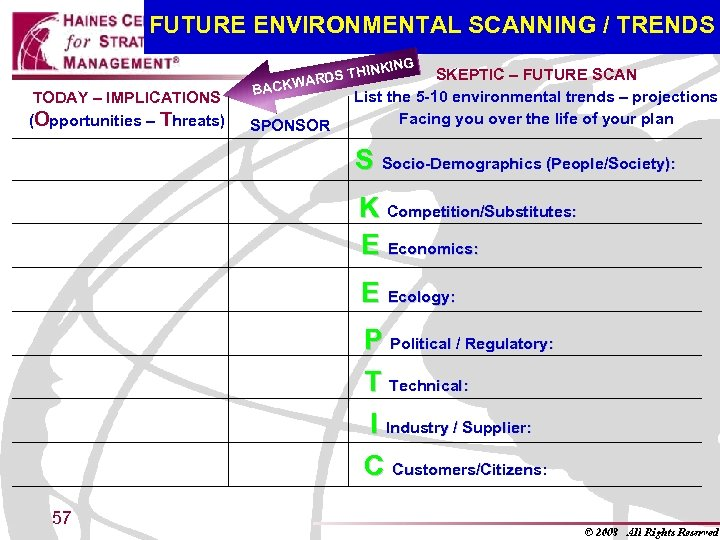 FUTURE ENVIRONMENTAL SCANNING / TRENDS TODAY – IMPLICATIONS (Opportunities – Threats) INKING S TH