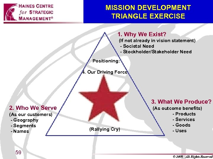 MISSION DEVELOPMENT TRIANGLE EXERCISE 1. Why We Exist? (If not already in vision statement)