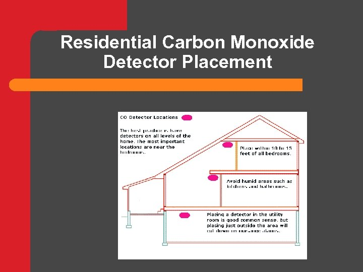 Residential Carbon Monoxide Detector Placement