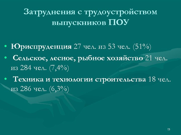 Затруднения с трудоустройством выпускников ПОУ • Юриспруденция 27 чел. из 53 чел. (51%) •