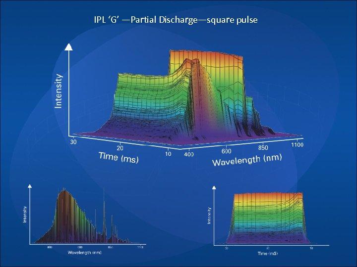 IPL 'G' —Partial Discharge—square pulse