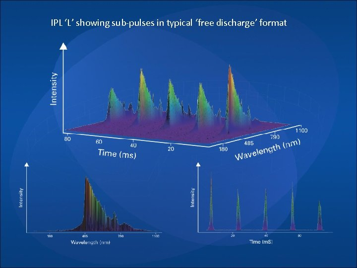 IPL 'L' showing sub-pulses in typical 'free discharge' format
