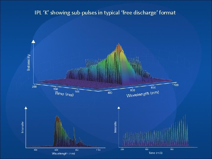 IPL 'K' showing sub-pulses in typical 'free discharge' format