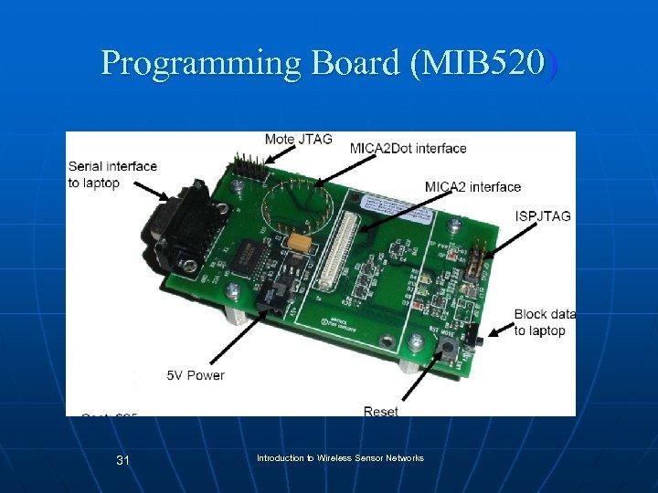 Programming Board (MIB 520) 31 Introduction to Wireless Sensor Networks
