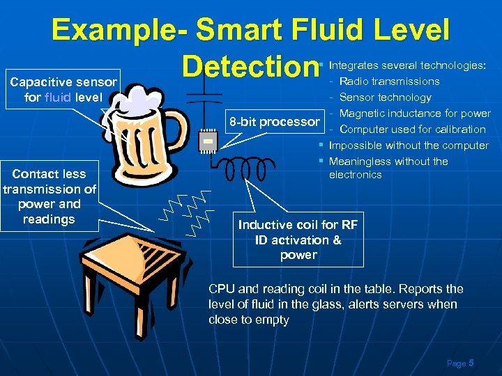 Example- Smart Fluid Level Detection Capacitive sensor fluid level Contact less transmission of power