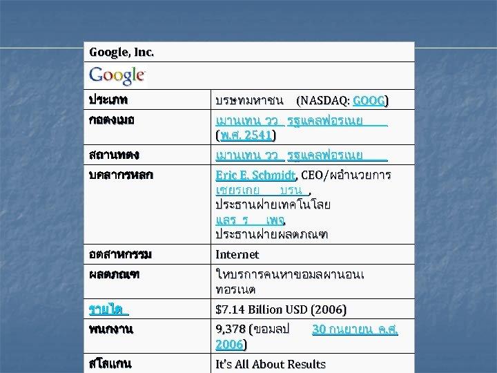 Google, Inc. ประเภท บรษทมหาชน กอตงเมอ เมานเทน วว รฐแคลฟอรเนย (พ. ศ. 2541) สถานทตง เมานเทน วว