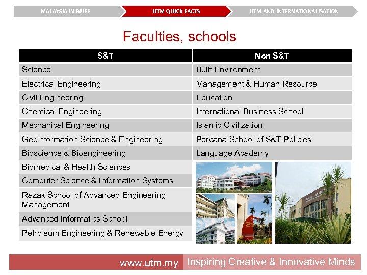 MALAYSIA IN BRIEF UTM QUICK FACTS UTM AND INTERNATIONALISATION Faculties, schools S&T Non S&T
