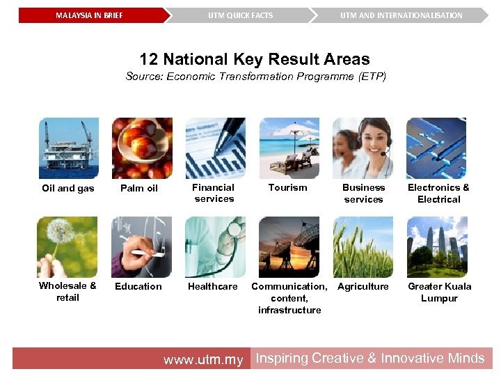 MALAYSIA IN BRIEF UTM QUICK FACTS UTM AND INTERNATIONALISATION 12 National Key Result Areas