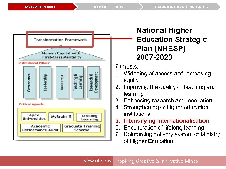 MALAYSIA IN BRIEF UTM QUICK FACTS UTM AND INTERNATIONALISATION National Higher Education Strategic Plan