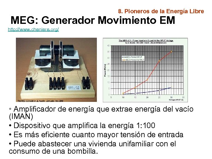 8. Pioneros de la Energía Libre MEG: Generador Movimiento EM http: //www. cheniere. org/